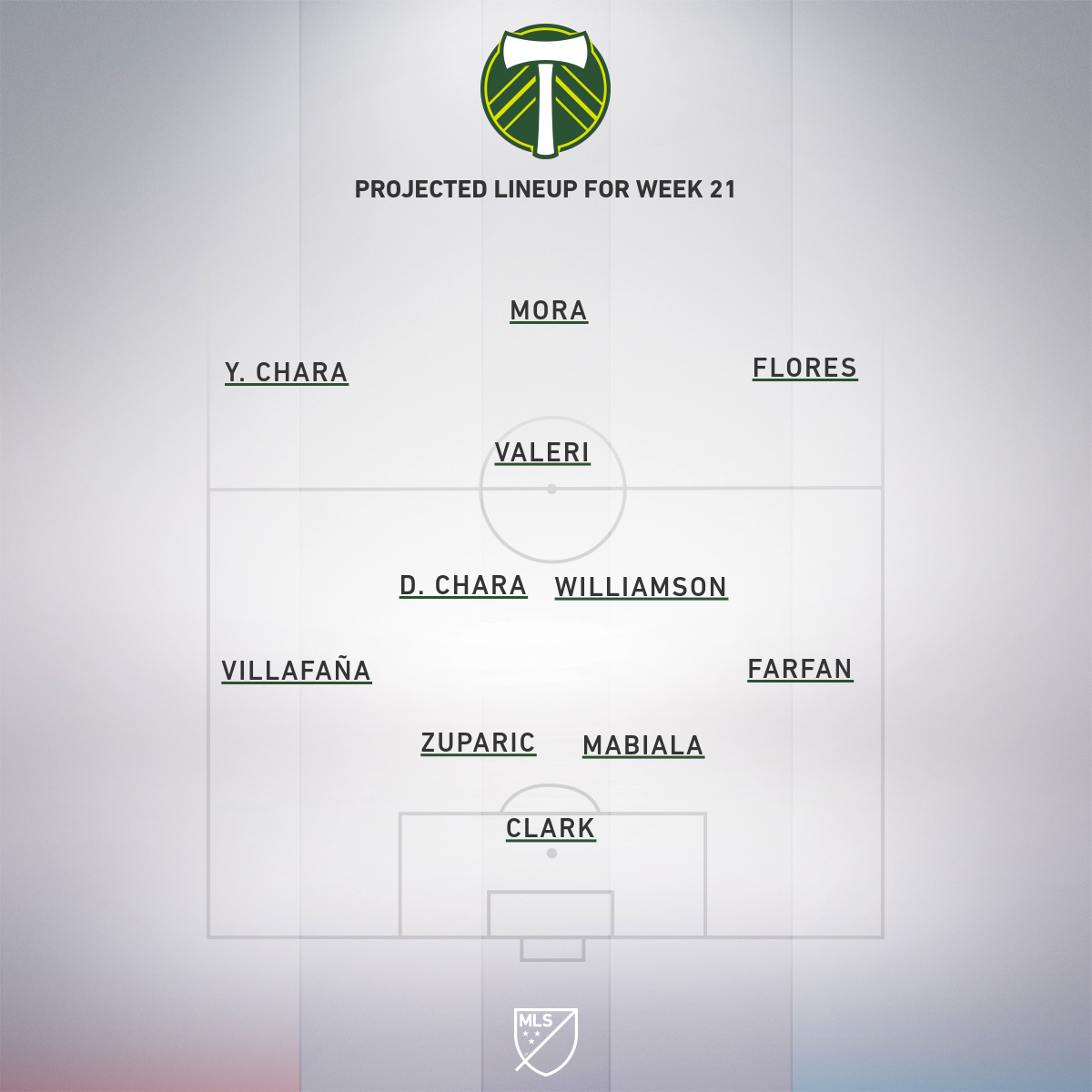 Project Starting XI
